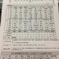 第42回福山市長旗争奪少年野球大会試合結果
