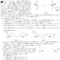 東京農工大学・物理 2