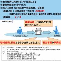 上限500万円の事業承継補助金の公募開始!