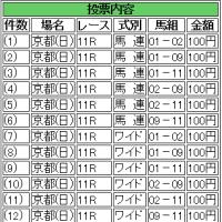 やるぞ浜中、秋華賞3連覇!
