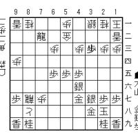 大山将棋研究(560);三間飛車に居飛車穴熊(森雞二)