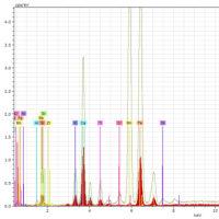 サンカンペーン陶磁の蛍光X線分析・(2)