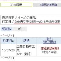 314.82円安