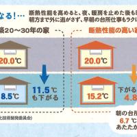 冬の寒さと健康の関係4