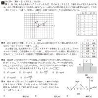 大学入試センター試験・物理基礎 1