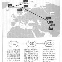 『マッキンゼーが予測する未来』(リチャード・ドップス)世界は4つの破壊力で劇的進化
