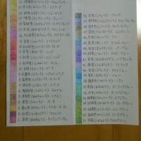 色の名前、完成しました~(^^)/
