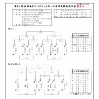 [組合せ]第24回山口県ミニバス冬季交歓会萩大会