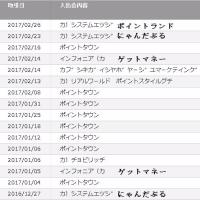 5月のネット収入【1,100円】