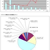 タグ別・月間いろいろ調査けものフレンズ 2017年3月うp分編