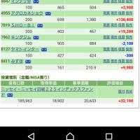 本番練習ー3/28の株の結果