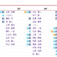 ポータルページに選手名鑑を追加しました