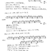 編成表から~485系国鉄特急色の記録