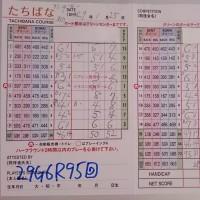 今日のゴルフ挑戦記(86)/新千葉CC「たちばな」アウト→イン(ベント)