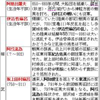 □古代66.古代の東北経営2(おもな将軍首長6人活躍順)◇B