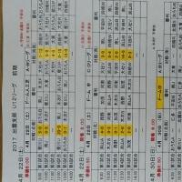 30日リーグ組み合わせ