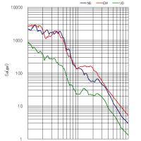鳥取県中部の地震