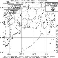 今週のまとめ - 『東海地域の週間地震活動概況(No.43)』など