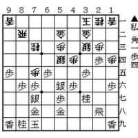 将棋2017-1-2