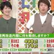 テレビ番組の投票で小池百合子と安倍内閣に期待しないが圧倒的多数を獲得w 右翼と在特会ざまぁぁぁwww