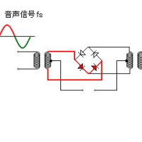 TOITAの「航空無線通信士受験塾」第19期無線工学第6章SSB送受信機 (1)平衡変調器の動作と用途