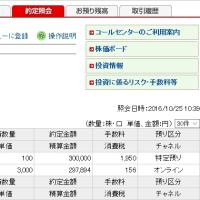 ☆10月25日  JR九州、3000円でSELL!