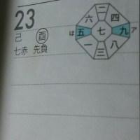 七赤金星中宮の日