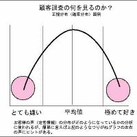 ヒット商品応援団日記NO30(毎週更新)