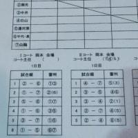 10/20(木)朝練