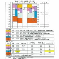 1月レッスン日 & 1月~3月タイムテーブル