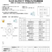 2017ウィンターカップ!ママさんフットサル交流大会(一般女子エンジョイ)対戦表