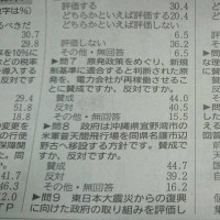 河北新報も、全国津々浦々にある偏向地方紙…新聞にやっと「カエルの楽園」の書評