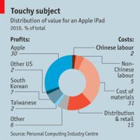 中国との米国貿易赤字をどう見るか