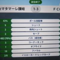 FC岐阜好調