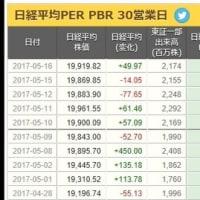日経平均 EPS 1,392.99円