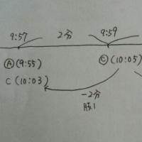 東京消防庁1類no9(2017.5.28)
