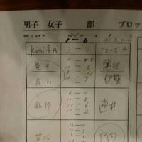 王座決定戦結果(笠松)