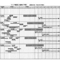 「恵那市リニア中央新幹線対策協議会設立」 (水野氏より)   「日本共産党恵那市議団のサイト」