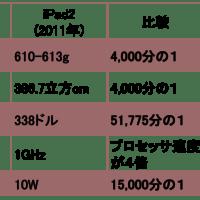 """""""学ぼう、日本のこと""""セミナー4"""