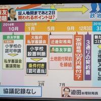 3/21 ミヤネ屋 100万円は寄付?