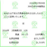 第二回福島3日12R