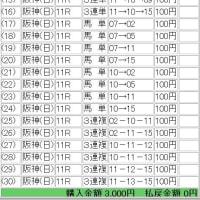 3/15競馬予想:山桜賞・沈丁花賞・フィリーズレビュー・中山牝馬S