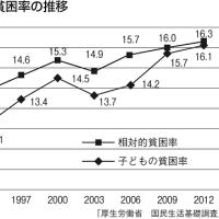 【議会報告】 子どもを貧困で泣かせるな!!