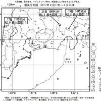 今週のまとめ - 『東海地域の週間地震活動概況(No.8)』など