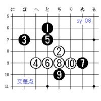 超やさしい問題 第08問「交差点」出題と解答例