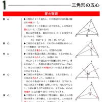 三角形の五心:重心、垂心、外心、内心、傍心