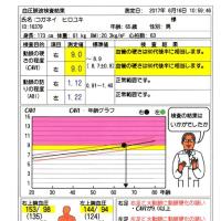 血管年齢測定しました。