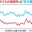 日本の教育の破壊的状態