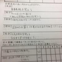 生徒への手紙