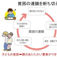 貧困大国になってしまった日本